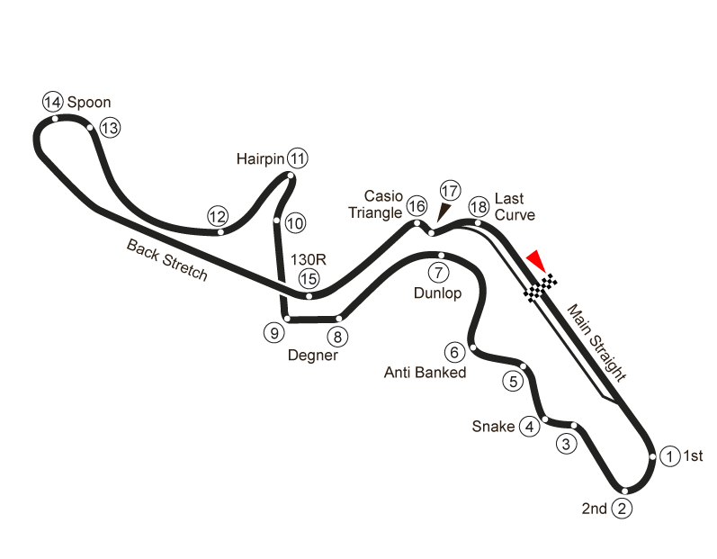Suzuka International Racing Course